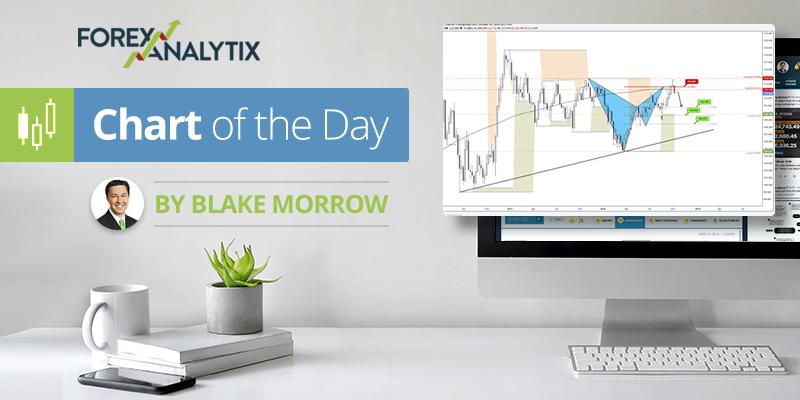 Blake Morrow Forex