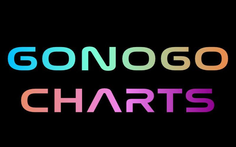 gonogo charts